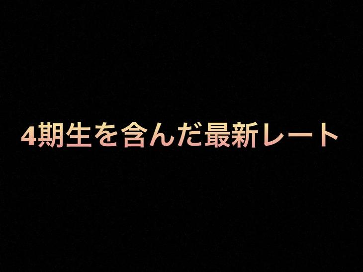 乃木坂46-生写真 4期生の最新レート表を大公開!「全体のレートはどう変化したの?」