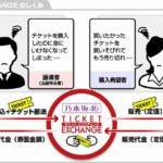 TICKET EXCHANGE(エクスチェンジ)とは?乃木坂46「やり方・買い方完全ガイド」